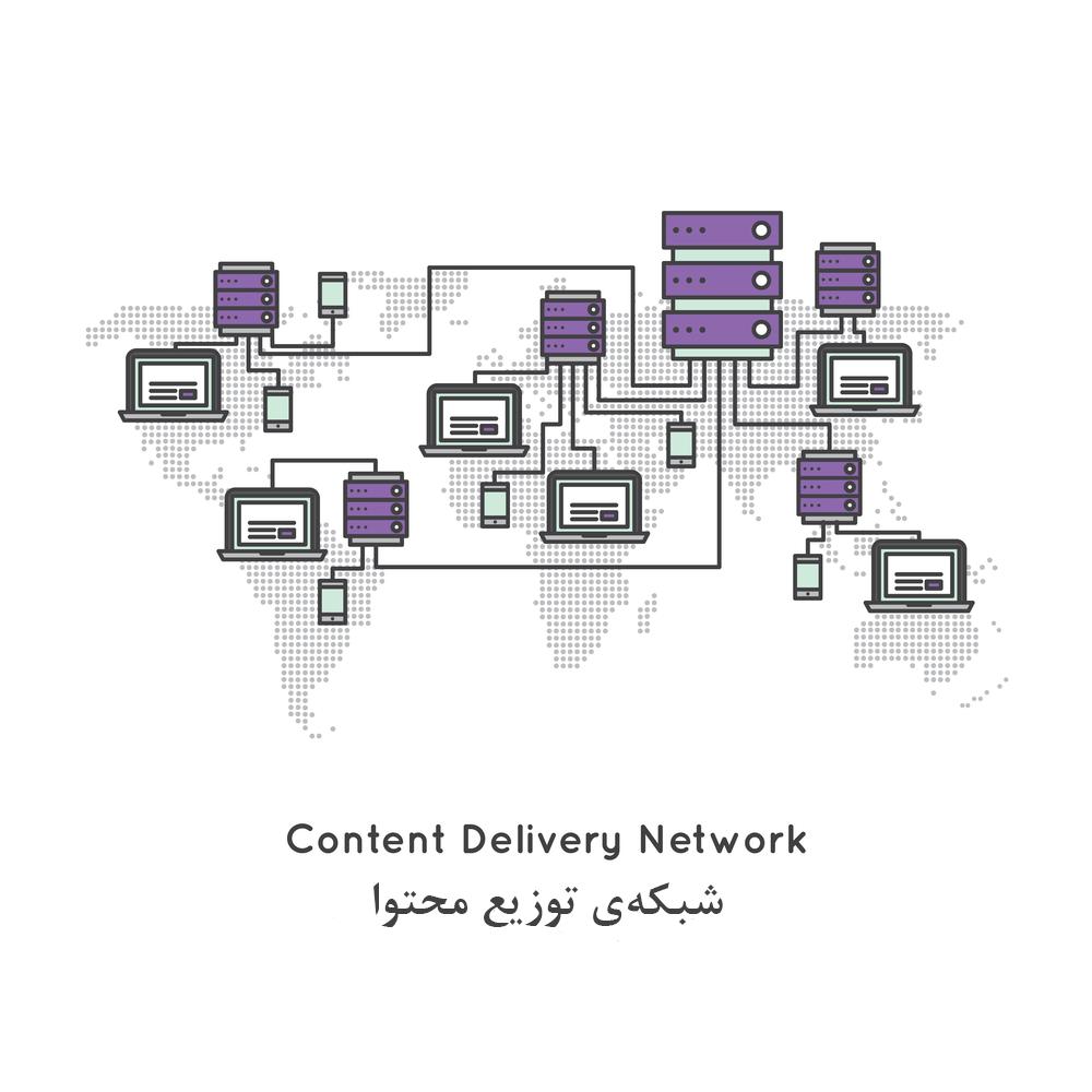 CDN - شبکه توزیع محتوا
